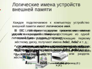 Логические имена устройств внешней памяти Каждое подключаемое к компьютеру ус
