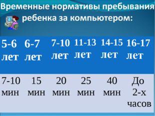 5-6 лет6-7 лет7-10 лет11-13 лет14-15 лет16-17 лет 7-10 мин15 мин20 мин