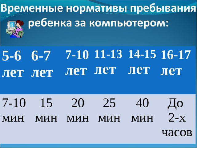 5-6 лет6-7 лет7-10 лет11-13 лет14-15 лет16-17 лет 7-10 мин15 мин20 мин...
