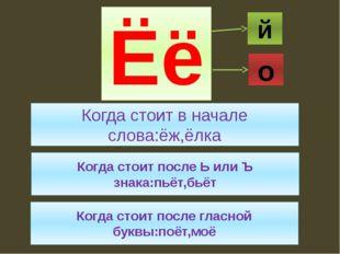Ёё Когда стоит в начале слова:ёж,ёлка Когда стоит после Ь или Ъ знака:пьёт,бь