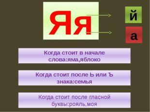 Яя й а Когда стоит в начале слова:яма,яблоко Когда стоит после Ь или Ъ знака:
