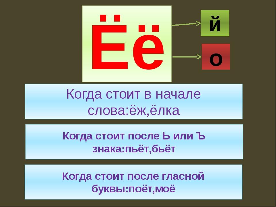 Ёё Когда стоит в начале слова:ёж,ёлка Когда стоит после Ь или Ъ знака:пьёт,бь...