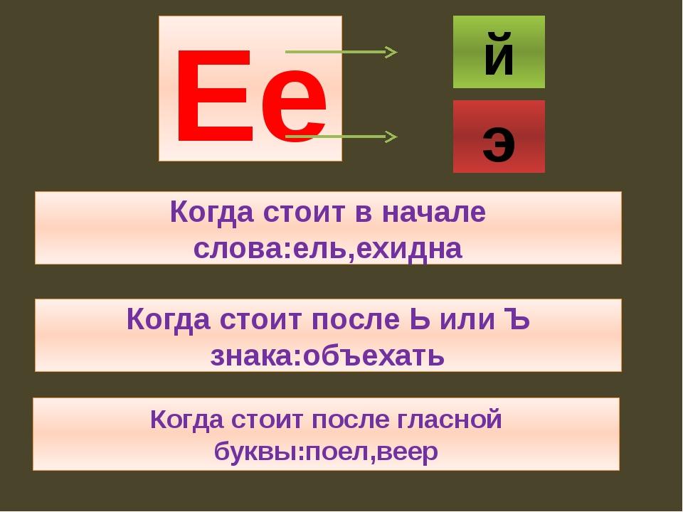 Ее й э Когда стоит в начале слова:ель,ехидна Когда стоит после Ь или Ъ знака:...