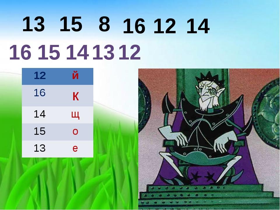 13 15 8 16 12 14 16 15 14 13 12 12 й 16 к 14 щ 15 о 13 е