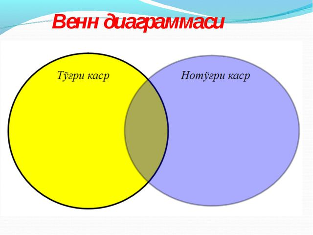 Венн диаграммаси