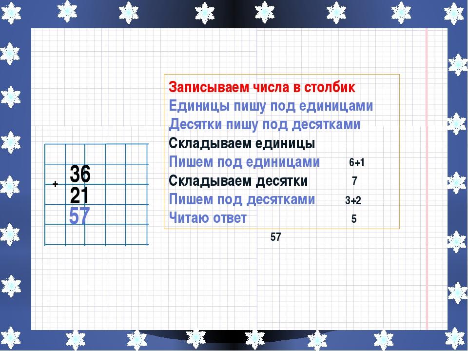 36 21 + 57 Записываем числа в столбик Единицы пишу под единицами Десятки пиш...