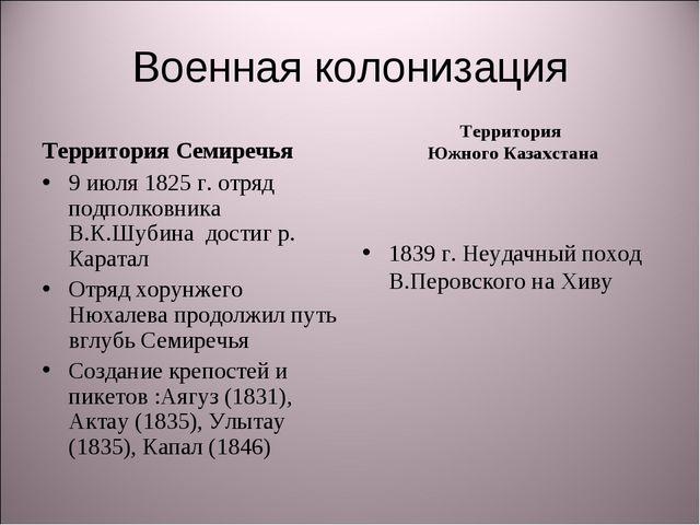 Военная колонизация Территория Семиречья 9 июля 1825 г. отряд подполковника В...