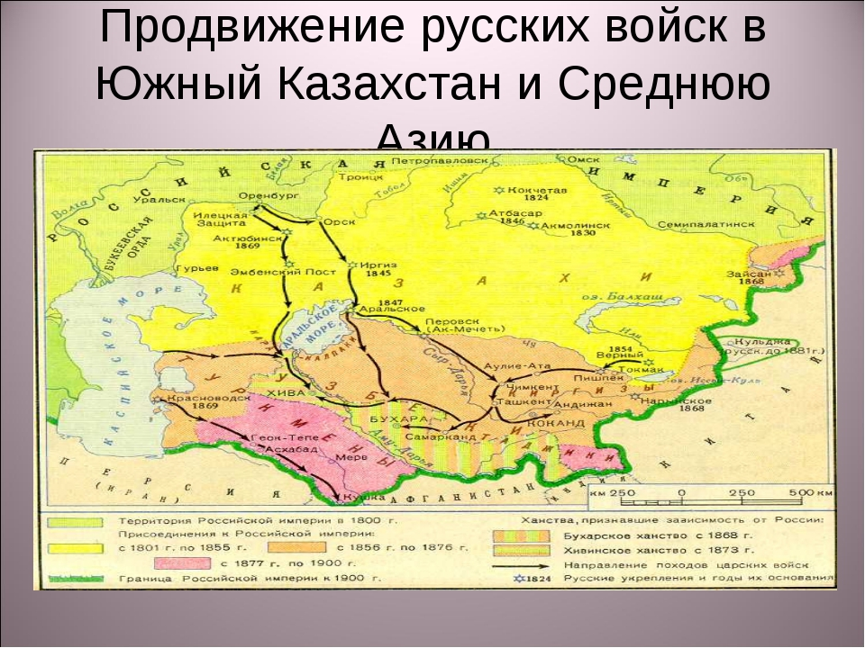 Продвижение русских войск в Южный Казахстан и Среднюю Азию