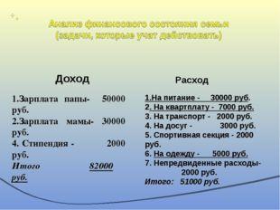 1.На питание - 30000 руб. 2. На квартплату - 7000 руб. 3. На транспорт - 2000