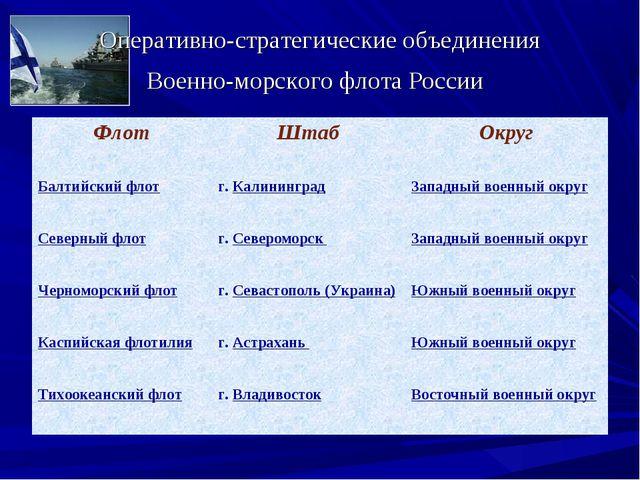 Оперативно-стратегические объединения Военно-морского флота России ФлотШтаб...