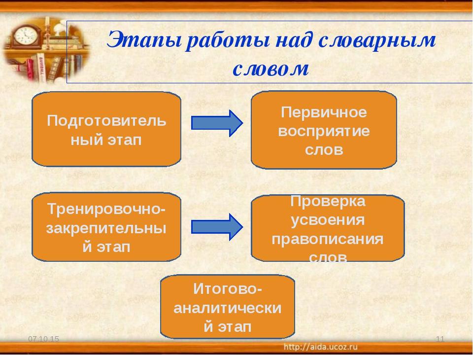 * * Этапы работы над словарным словом Подготовительный этап Первичное восприя...