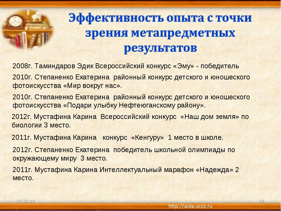 * * 2008г. Таминдаров Эдик Всероссийский конкурс «Эму» - победитель 2010г. Ст...