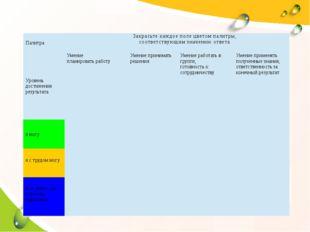 Палитра Закрасьте каждое поле цветом палитры, соответствующим значению ответ