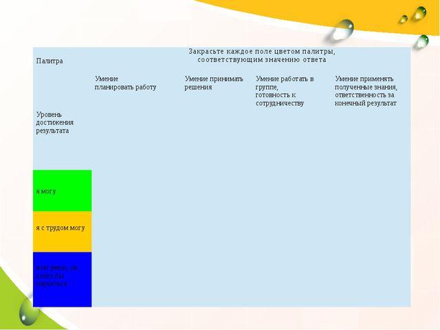 Палитра Закрасьте каждое поле цветом палитры, соответствующим значению ответ...