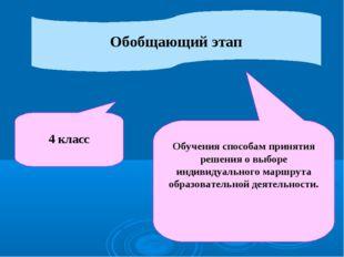 Обобщающий этап 4 класс Обучения способам принятия решения о выборе индивидуа