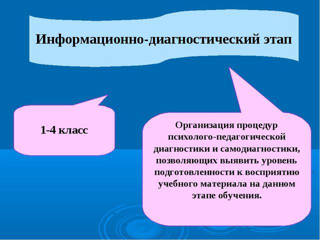 Информационно-диагностический этап 1-4 класс Организация процедур психолого-п...