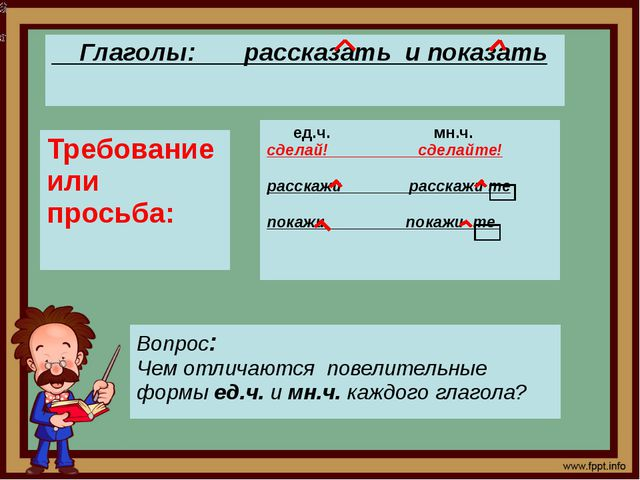 орп8п Глаголы:рассказать и показать Требование или просьба: ед.ч. мн.ч. сдел...