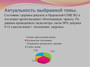 Актуальность выбранной темы. Состояние здоровья девушек в Ордынской СОШ №2 в