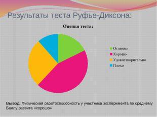 Результаты теста Руфье-Диксона: Вывод: Физическая работоспособность у участни