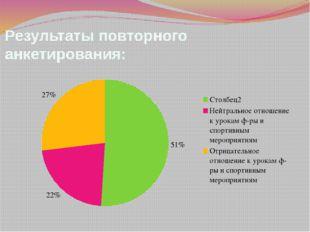 Результаты повторного анкетирования:
