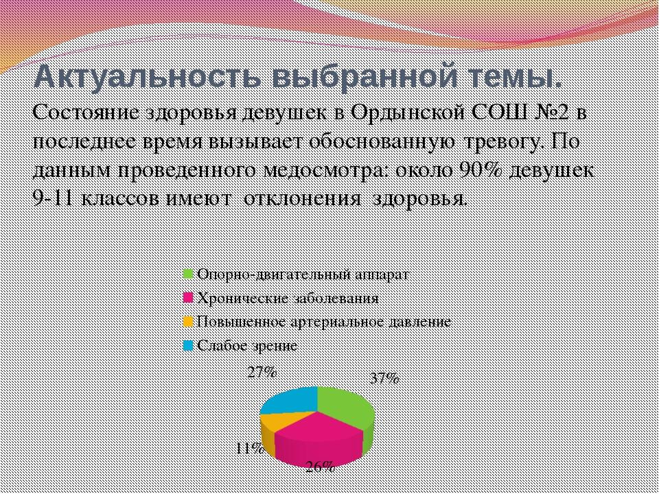 Актуальность выбранной темы. Состояние здоровья девушек в Ордынской СОШ №2 в...