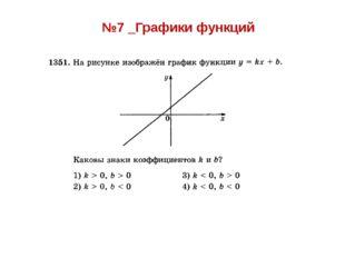 №7 _Графики функций