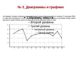 № 3_Диаграммы и графики