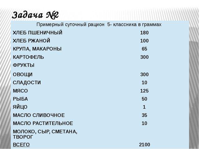 Задача №2 Примерный суточный рацион 5-классникав граммах ХЛЕБ ПШЕНИЧНЫЙ 180 Х...