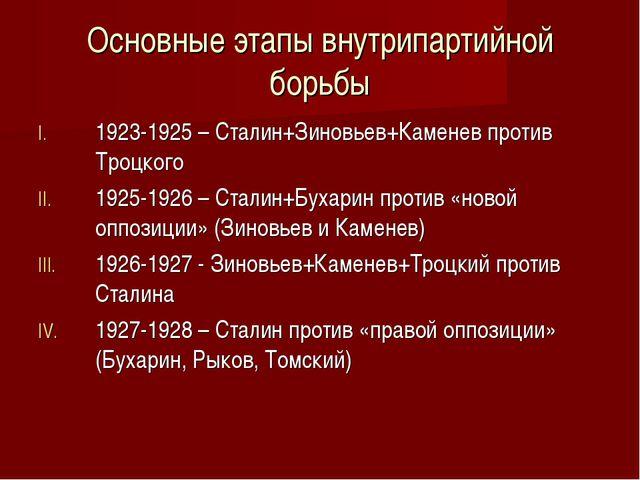 Основные этапы внутрипартийной борьбы 1923-1925 – Сталин+Зиновьев+Каменев про...