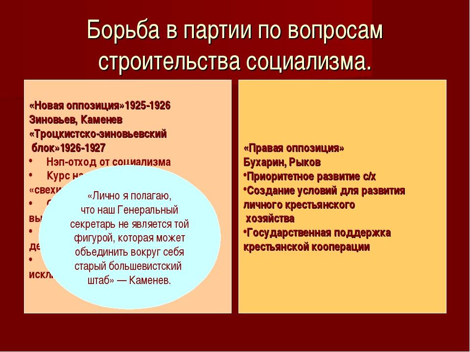Борьба в партии по вопросам строительства социализма. «Новая оппозиция»1925-1...