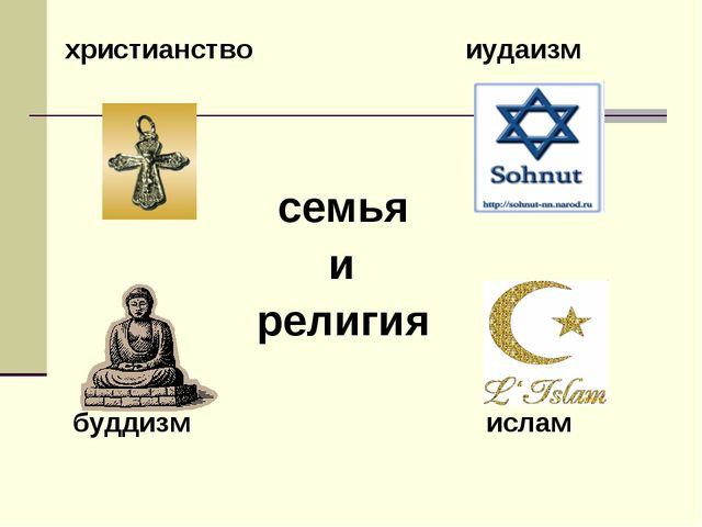 христианство иудаизм семья и религия буддизм ислам