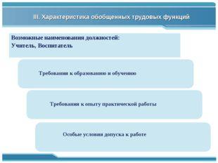 III. Характеристика обобщенных трудовых функций Возможные наименования должно