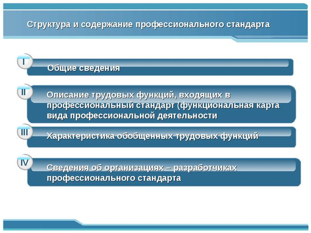 Общие сведения Описание трудовых функций, входящих в профессиональный стандар...