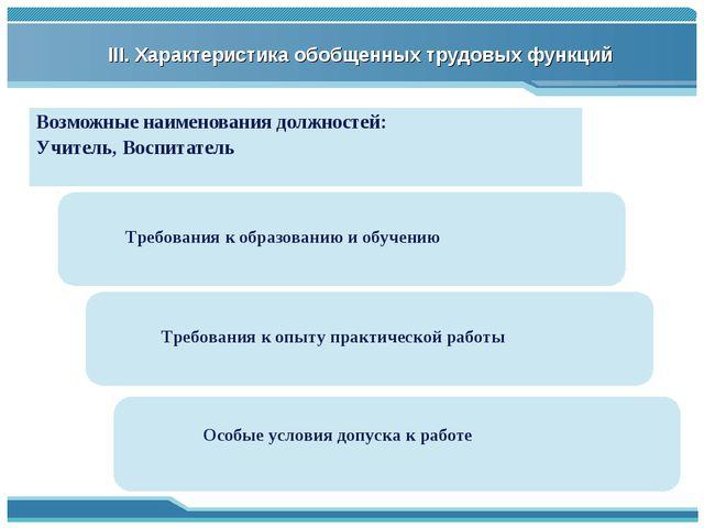 III. Характеристика обобщенных трудовых функций Возможные наименования должно...