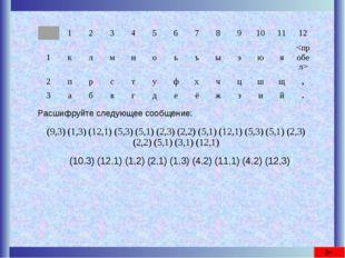 Расшифруйте следующее сообщение: (10,3) (12,1) (1,2) (2,1) (1,3) (4,2) (11,1)