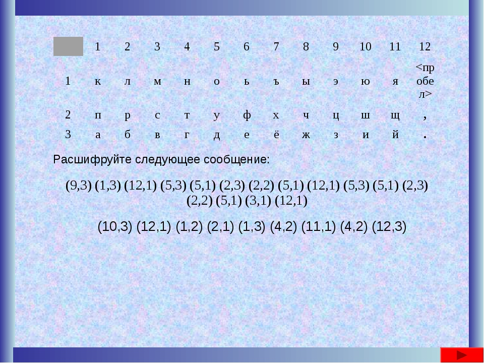 Расшифруйте следующее сообщение: (10,3) (12,1) (1,2) (2,1) (1,3) (4,2) (11,1)...