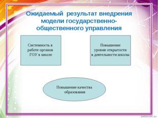 Ожидаемый результат внедрения модели государственно-общественного управления