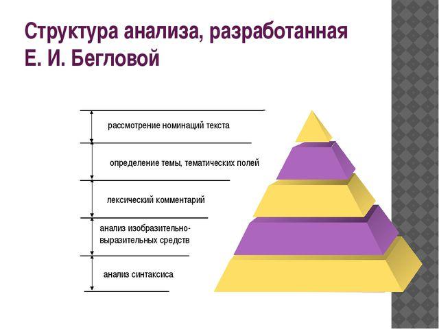 Структура анализа, разработанная Е.И.Бегловой рассмотрение номинаций текста...