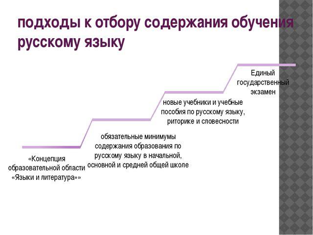 подходы к отбору содержания обучения русскому языку «Концепция образовательно...