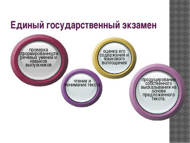 Единый государственный экзамен проверка сформированности речевых умений и нав...