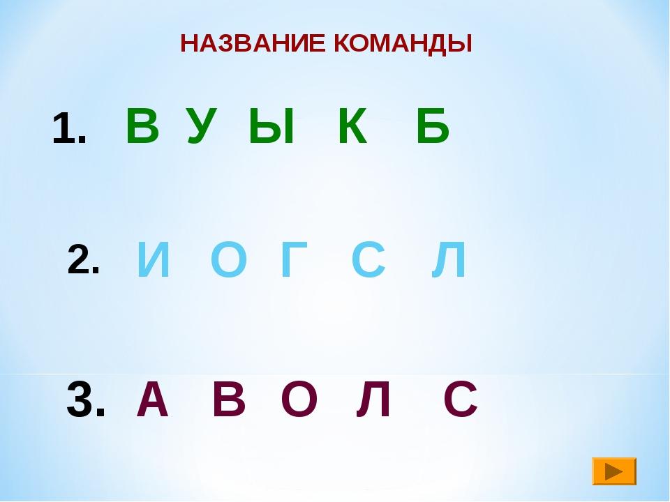 НАЗВАНИЕ КОМАНДЫ 1. У К В Ы Б 2. И С Л О Г 3. А В О Л С