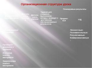 Организационная структура урока Дидактическая структура урока Деятель-ностьуч