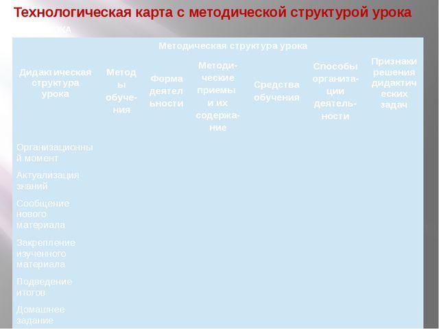 Технологическая карта с методической структурой урока ТЕМА УРОКА Дидактическа...