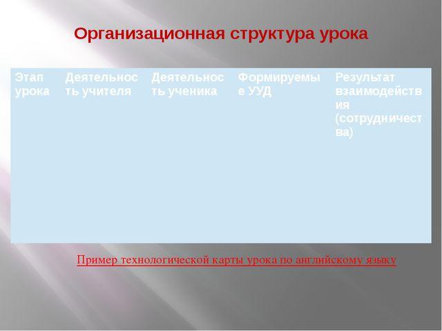 Организационная структура урока Пример технологической карты урока по английс...
