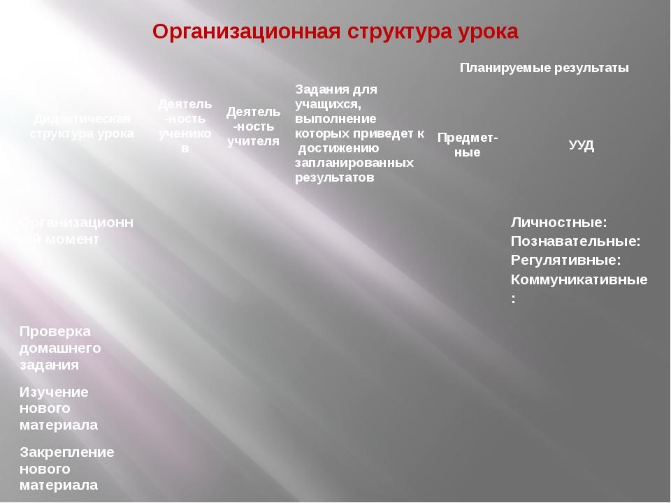 Организационная структура урока Дидактическая структура урока Деятель-ностьуч...