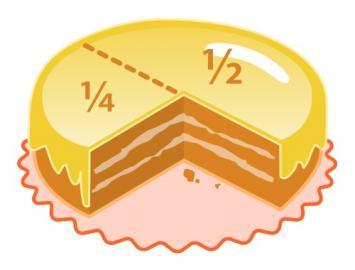 500px-cake_fractions.jpg