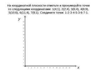 На координатной плоскости отметьте и пронумеруйте точки со следующими координ