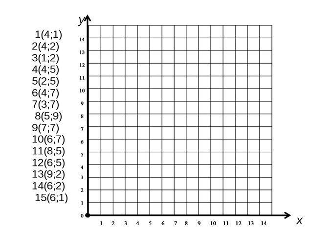 1(4;1) 2(4;2) 3(1;2) 4(4;5) 5(2;5) 6(4;7) 7(3;7) 8(5;9) 9(7;7) 10(6;7) 11(8;...