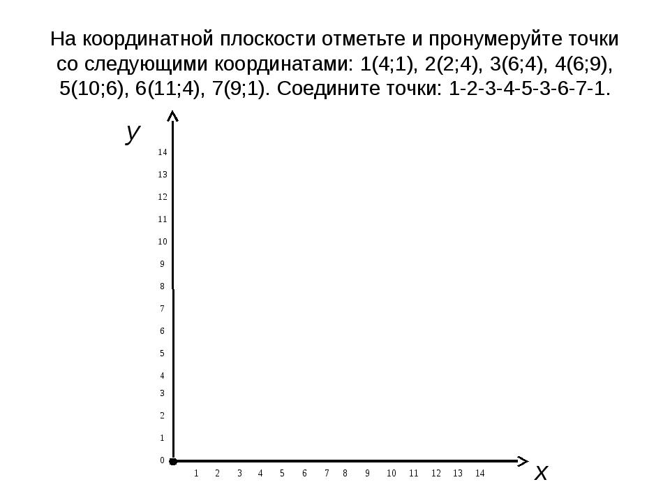 На координатной плоскости отметьте и пронумеруйте точки со следующими координ...