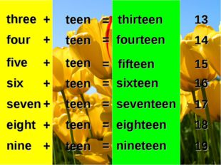 thirteen three 13 + teen = four five six seven eight nine + + + + + + teen te
